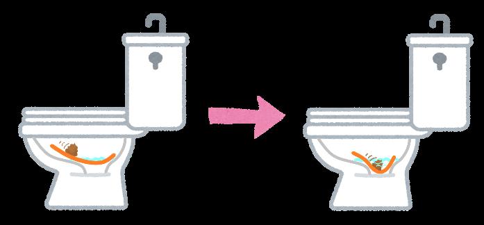 自宅で簡単☆ピロリ菌検査/とっても良かった!郵送検査キットセンター ピロリ菌検査キット レビュー