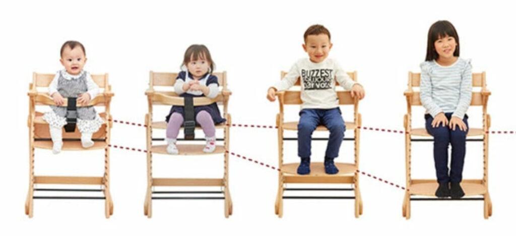 赤ちゃんの食事用椅子はローチェア/ハイチェア どっちがいい?? ベビーチェアの 特徴/選び方/チェックポイントを徹底解説!